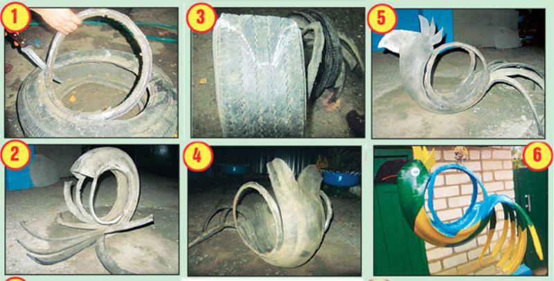 МК по созданию попугаев из шин