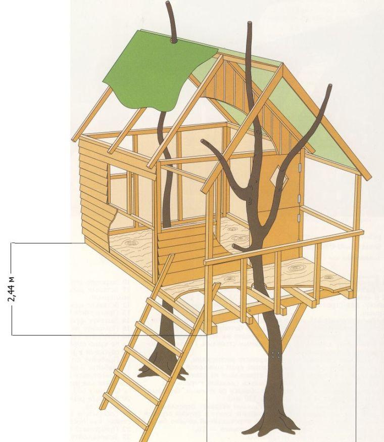 Чертежи домика на дереве своими руками