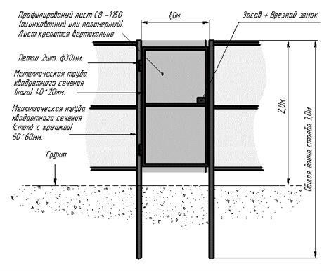 Схема калитки из профильной трубы