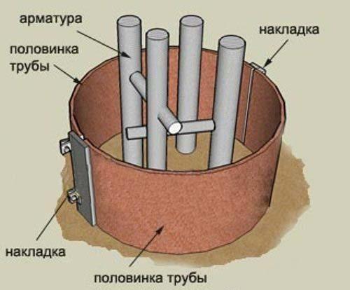 Бетонные круглые столбы для забора