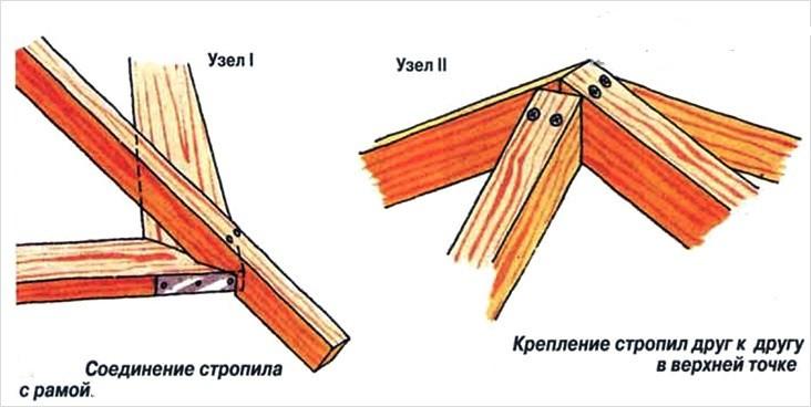 Деревянные стропила для крыши своими руками