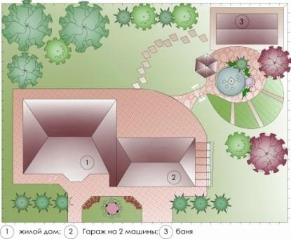 Монолитный фундамент гаража