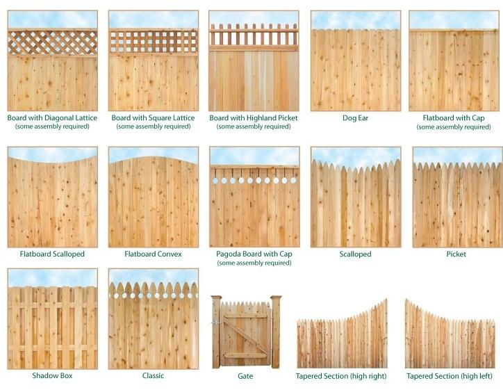 Деревянный забор решение верха