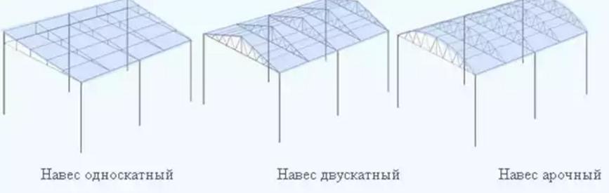 Односкатные навесы из поликарбоната своими руками фото чертежи 32