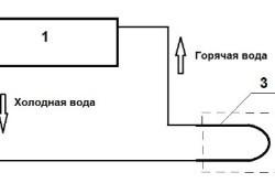 Самодельная печь для бани из трубы