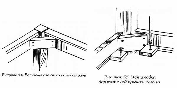 Установка стяжек подстолья