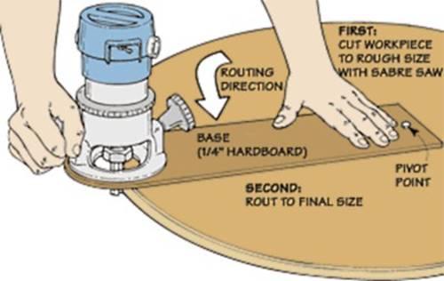 Как сделать стол для фрезера своими руками чертежи фото 857