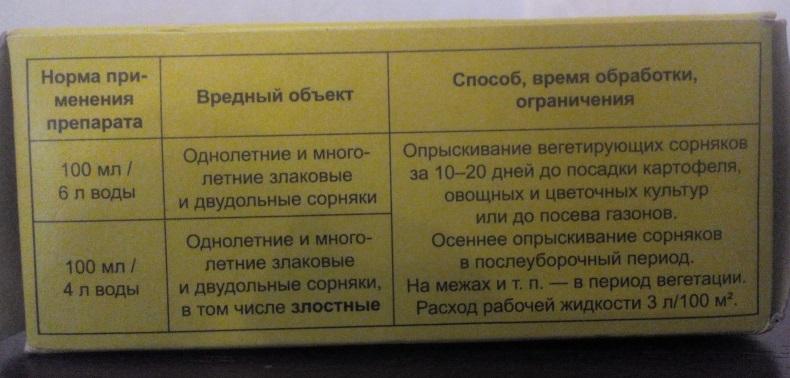 Препарат Чистогряд
