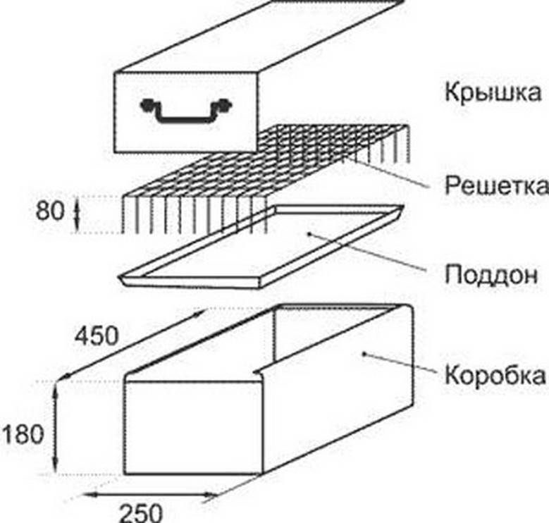 Конструкция походной коптильни