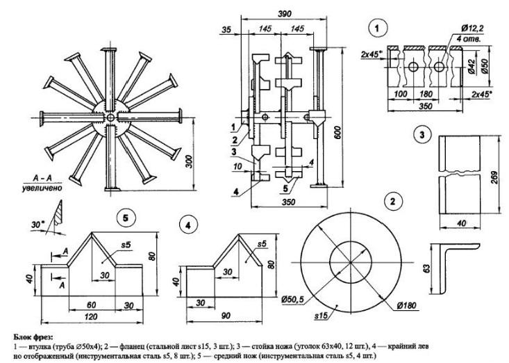 Самостоятельное изготовление навесного оборудования на минитрактор
