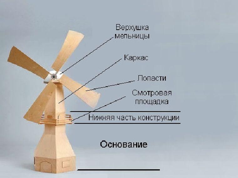 декоративная мельница