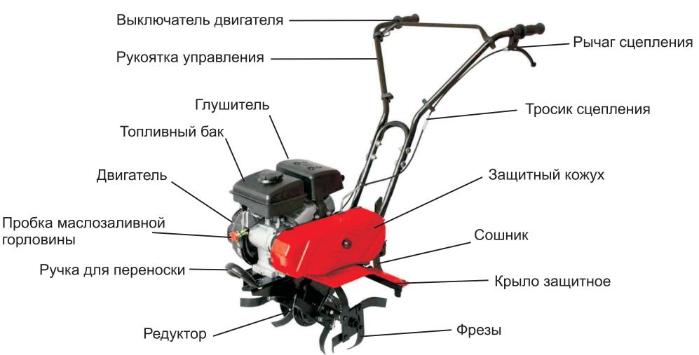 Elitech KB-4E.