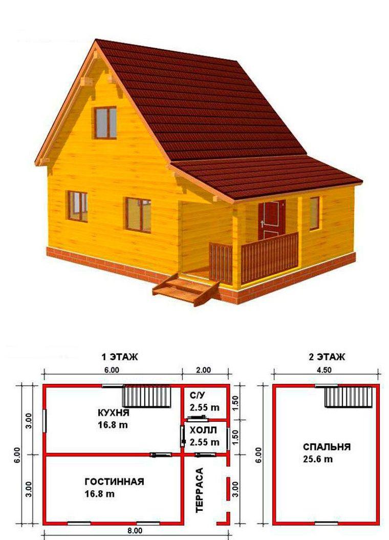 проекты недорогих домов