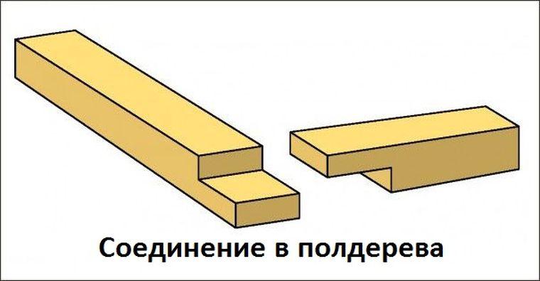 шестигранная беседка