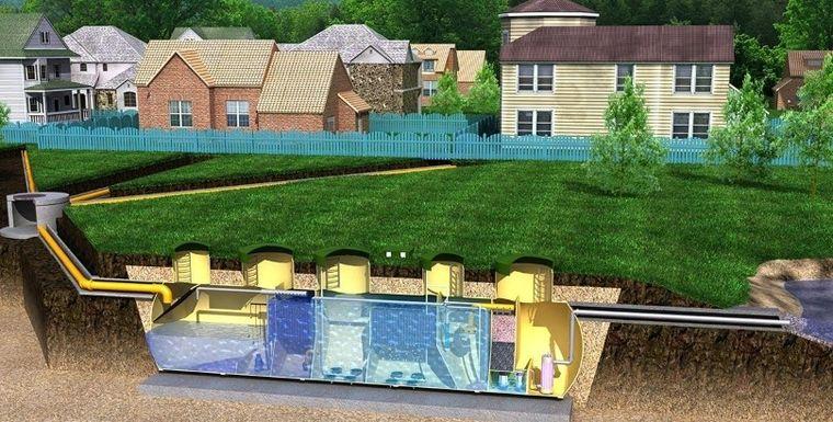 Ливневая канализация в частном доме: разбираемся в системе и обустраиваем своими руками